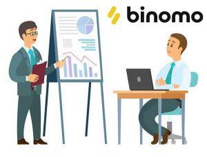 Cara Bermain Binomo Untuk Pemula — Anda harus terlebih dahulu memahami cara kerja Binomo